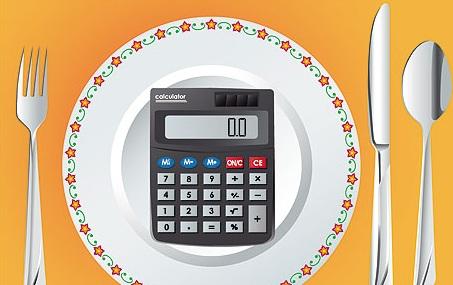 Считалка калорий - подсчет калорий онлайн | Фитнес