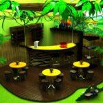 Детское кафе,ресторан – характеристика  заведений .